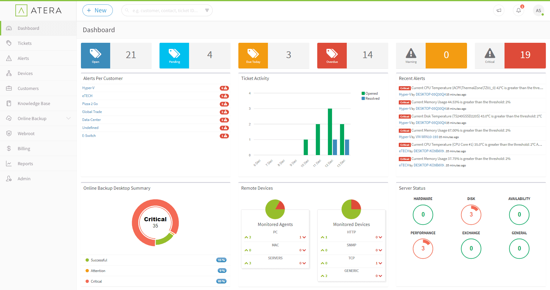 Atera's RMM software dashboard, manage alerts, scripts, tickets, remotely connect and more in one place - It is truly the best RMM and PSA for MSPs