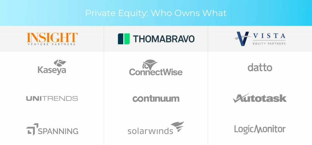 Private Equity Blog Post
