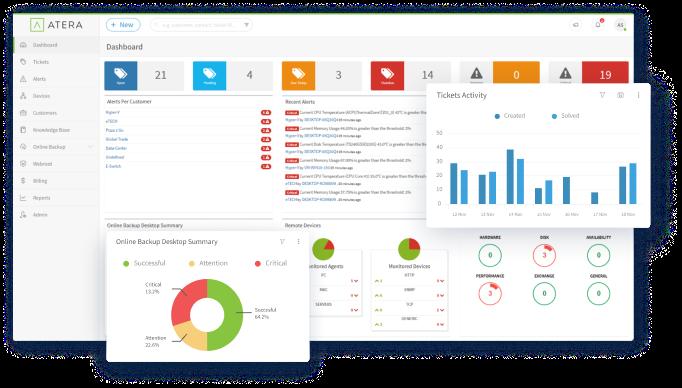 https://d12tbd6xzgxi73.cloudfront.net/app/uploads/2019/09/dashboard-pic.png