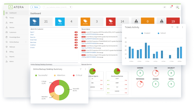 https://d12tbd6xzgxi73.cloudfront.net/app/uploads/2020/06/dashboard-pic.png